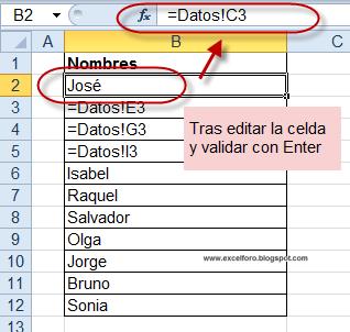Cuando Excel muestra la fórmula y no el resultado....