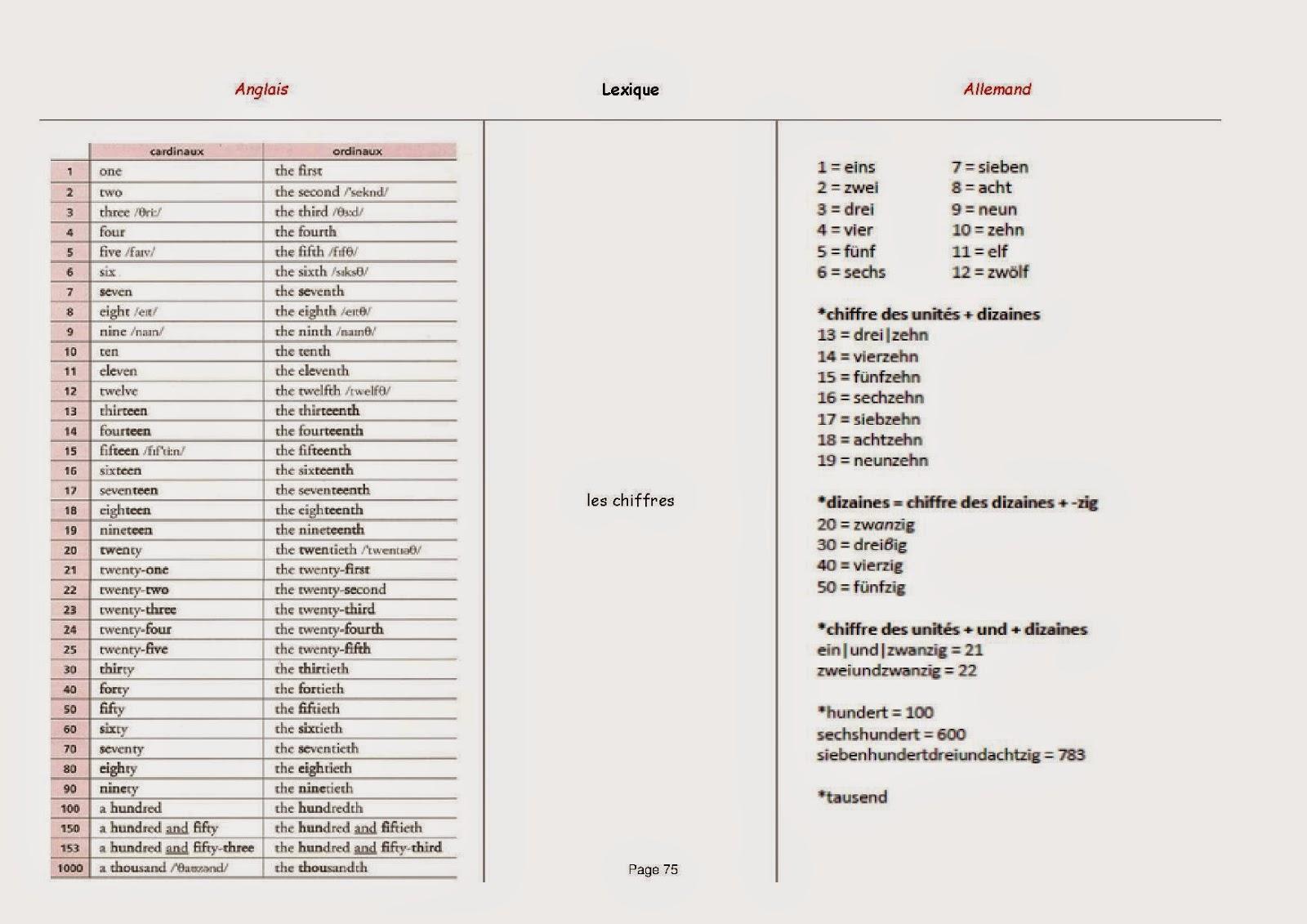 resume for administrative clerk resume career objectives