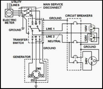 Typical Automatic Transfer Switch Block Diagram wiring diagrams for transfer switches readingrat net automatic transfer switches for generators wiring diagram at gsmx.co