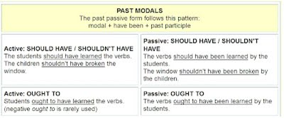 task 3 and 4 Rubric - designing instruction for student learning – task 3 2 rubric for step 1 (continued) score of 1 score of 2 score of 3 score of 4.