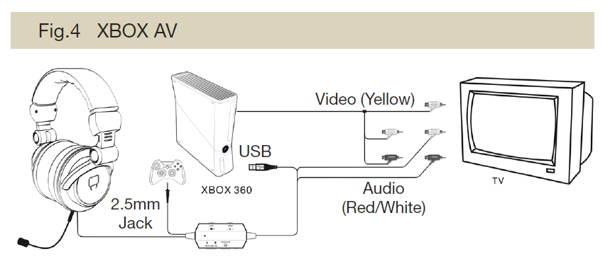 Why doesn't my Xbox 360 headset work?