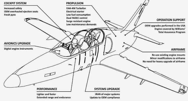 Drakern L-39NG upgrader