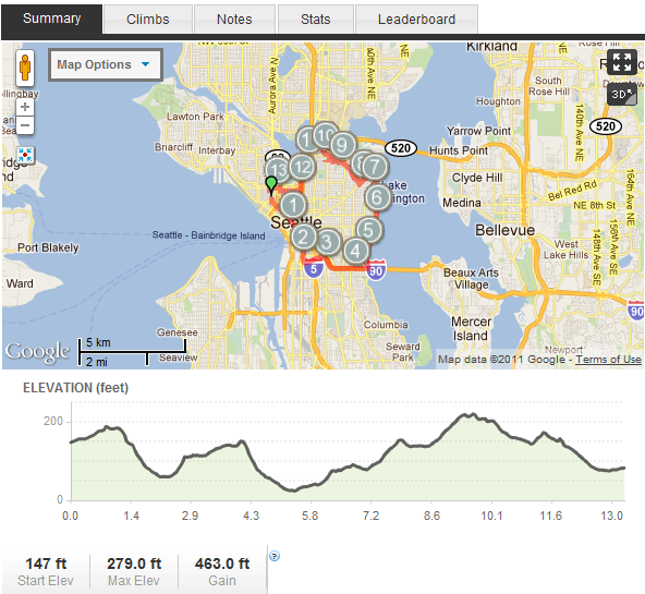Journey from yuppie to triathlete: Half marathon course map and ...