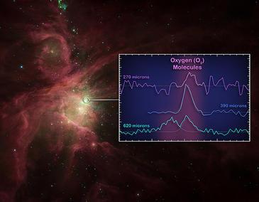 Resultado de imagen de Detectan moléculas en las Nebulosas
