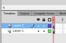 layer dan frame yang diperlukan