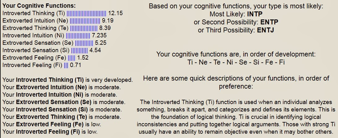 mbti reflection The myers-briggs type indicator (mbti) is a psychological test that was originally designed in the early 1940s by a mother-daughter team of isabel.
