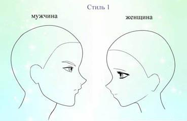 глаза рисунков для и носы аниме