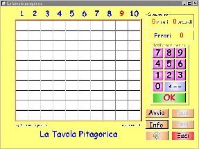 La lim e i nativi digitali risorse per la lim la tavola pitagorica - Tavola pitagorica vuota da stampare ...