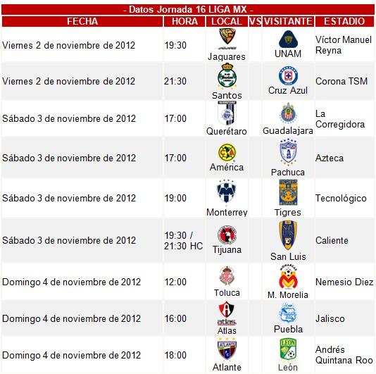calendario j 16 liga mx