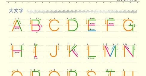 Etymology Page Stroke Order Of Alphabet
