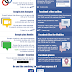 Differences Between Facebook And Google+