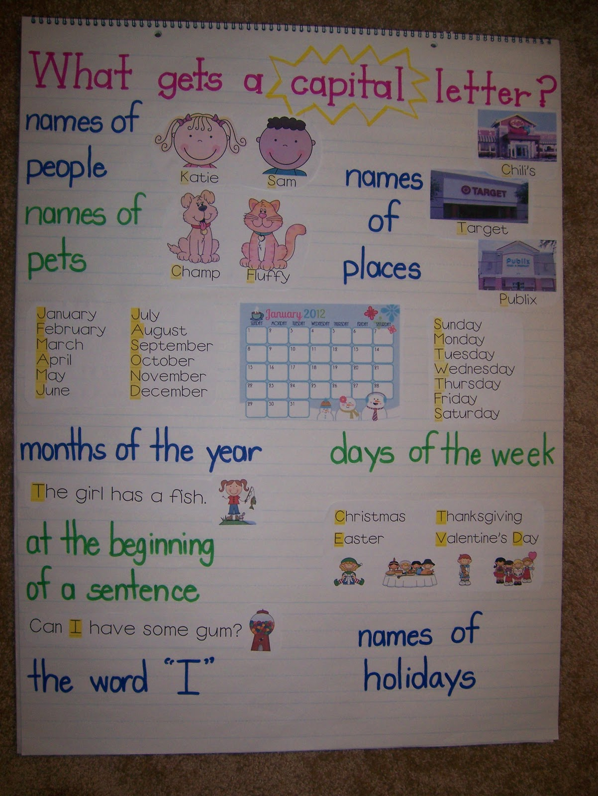 I Had Pinned A Couple Of Capital Letter Anchor Charts And Combined Things I Liked From Each To Make My Own Here Is How It Came Out