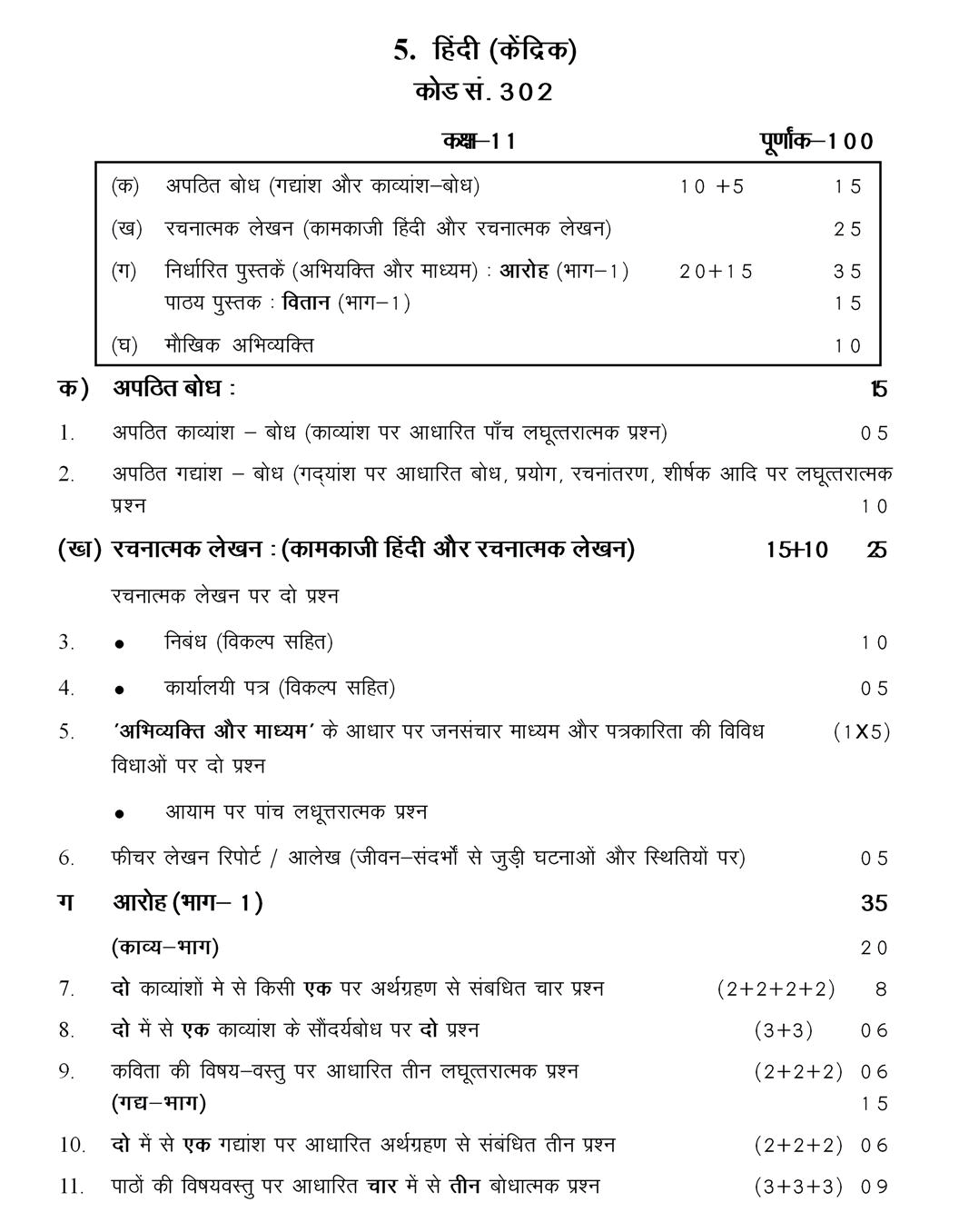 Download CBSE Sample Papers for Class 12 Exam 2 16