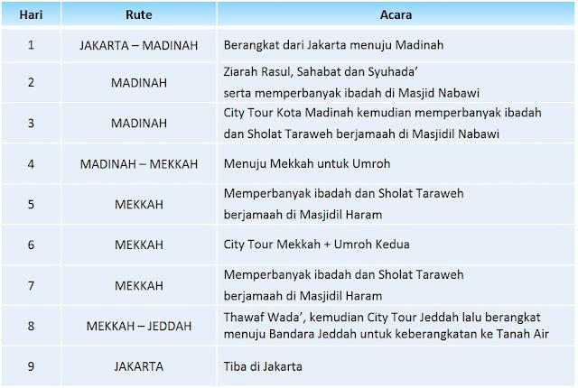 jadwal itineri perjalanan Paket Umroh bersama mamah dedeh 2016