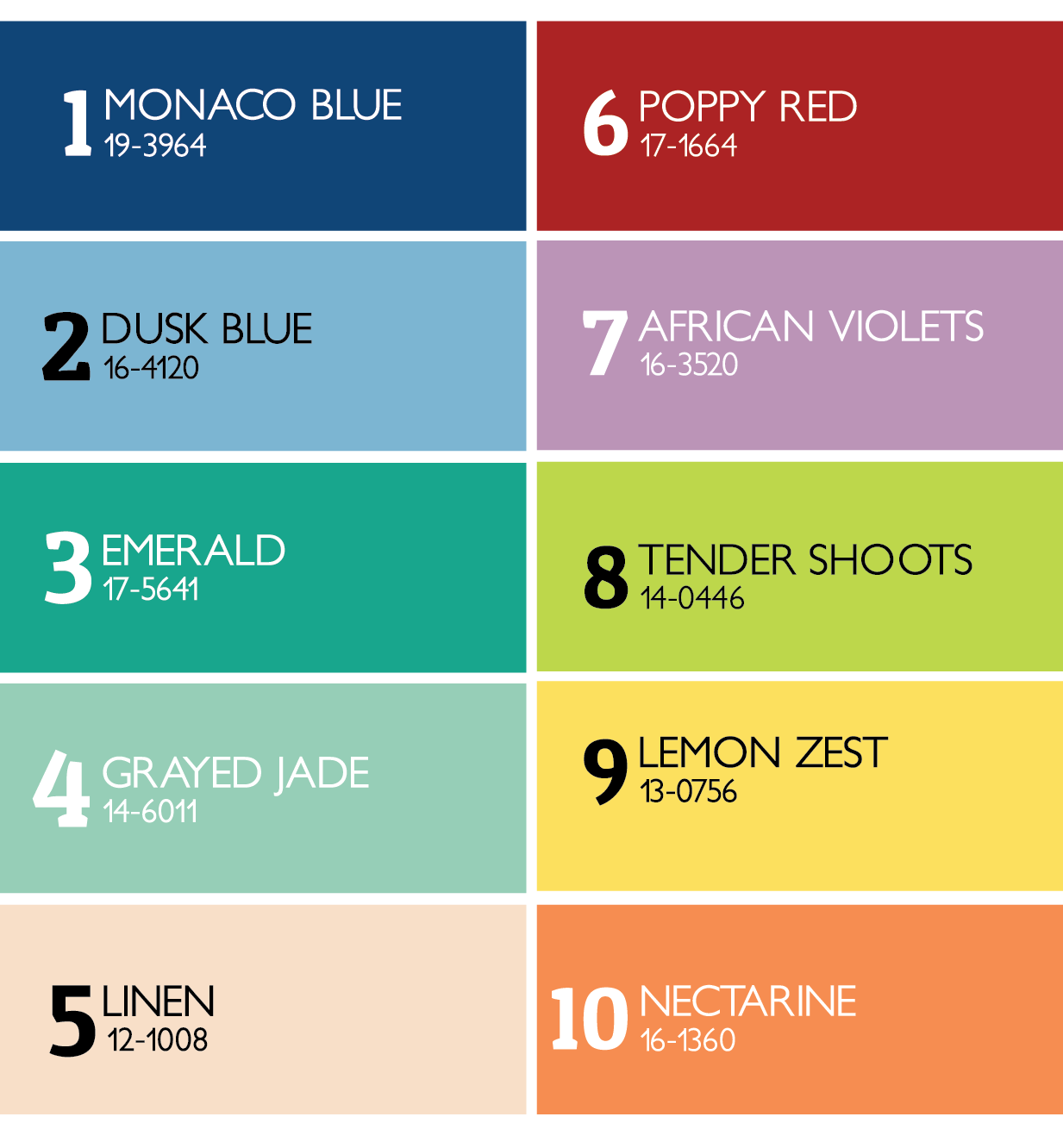 Spring 2015 Pantone Color Trends