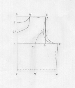 blouse cutting method with measurements pdf