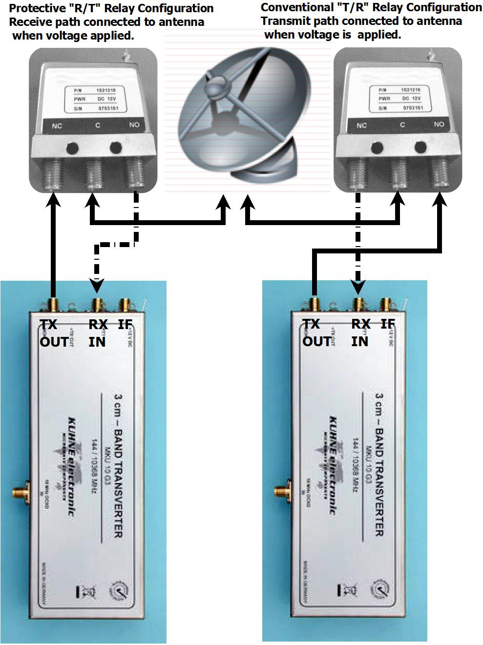 NLRSGHz  GHz Microwave Coaxial Relay Considerations - Relay com no nc