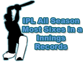 IPL All Season Most Sixes in a Innings Records and Most Sixes in Innings Logo