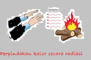 Pengertian dan contoh radiasi