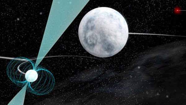 sistem bintang tiga, teori relativitas