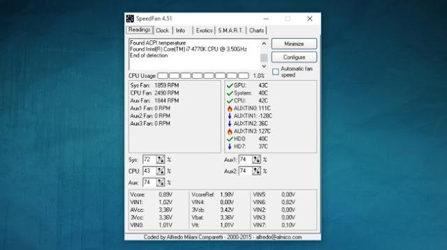 Como Lo Hago: Monitorizar el rendimiento de tu Windows