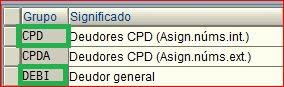 Clientes CPD y DEBI