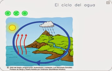 http://www.actiludis.com/wp-content/uploads/2009/03/ciclodelagua_infa002.swf