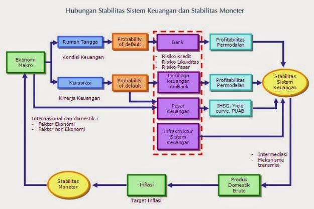 Sistem perdagangan keuangan os
