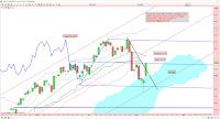 analyse technique cac rebond 08/05/2015 vague de wolfe