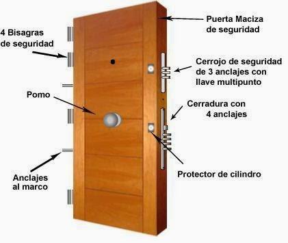 Puertas antirrobo
