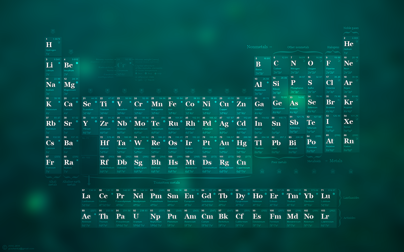 Stylized periodic table of the elements incredible desktop stylized periodic table of the elements gamestrikefo Image collections
