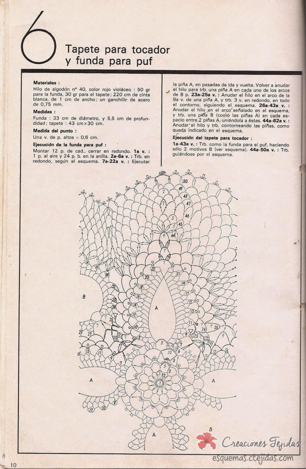 Tapete para Tocador y Cubierta de Puf a Crochet