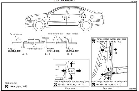 Nissan Maxima A33 2002 Repair Manual