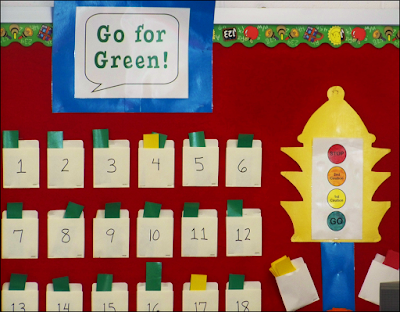 Go for Green is an classroom management system that will take the chaos out of your classroom!