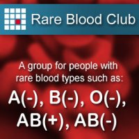Blood Type Abo System | RM.