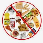 Pantangan makanan penderita penyakit diabetes melitus