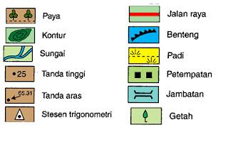 Kemahiran Geografi unit 5 Peta