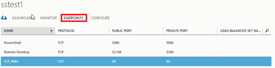 how to find what is using port 80