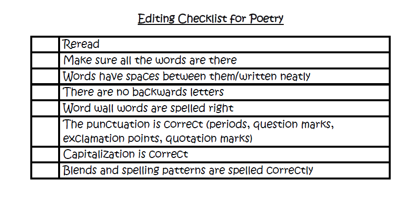 poetry research paper rubric Literature rubric 1 basic rubric for assessment of essays about literature criteria levels of mastery beginning developing accomplished excellent.