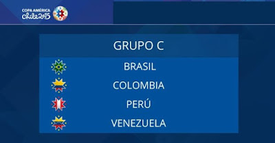 Copa America 2015 - Group C Review