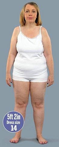 Pttp weight loss