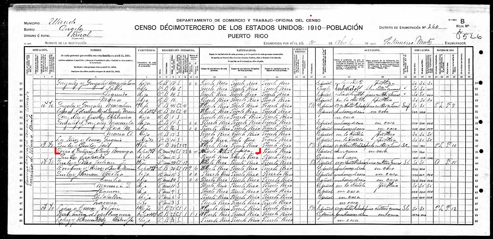 Quiles family history birth place puerto rico home in 1910angelesutuado race mulatto spousejose quiles y quiles 84 nietoleopordo quiles 12 fathers birth place africa aiddatafo Gallery