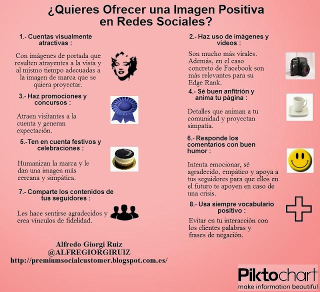 ¿Quieres Ofrecer una Imagen Positiva en Redes Sociales?