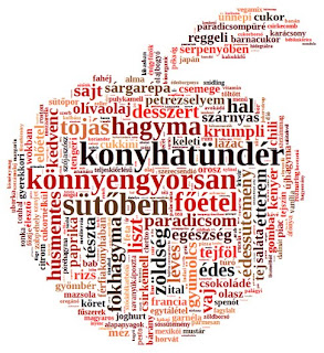 konyhatunder-blogspot-labels-by-Tagxedo