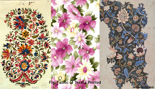 Textile-Printing