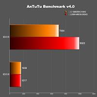 SM-G900R4 benchmark