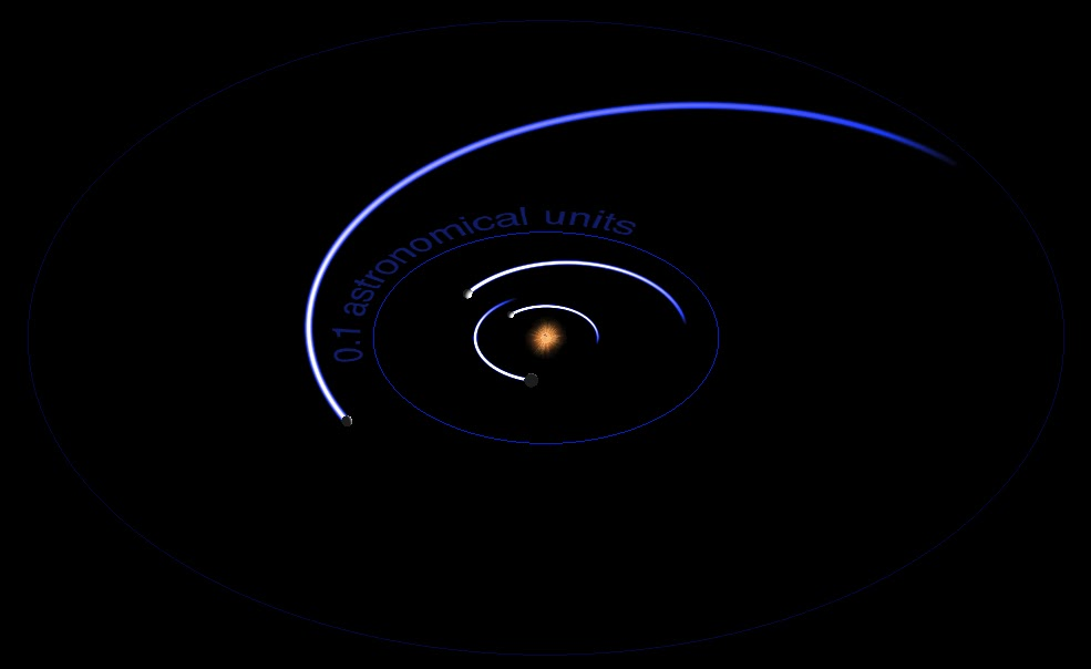 name the outer planets - photo #45