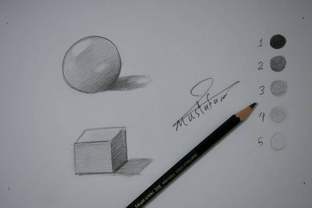درس تضليل الرسم