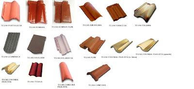 Quais os tipos de telhas de barro