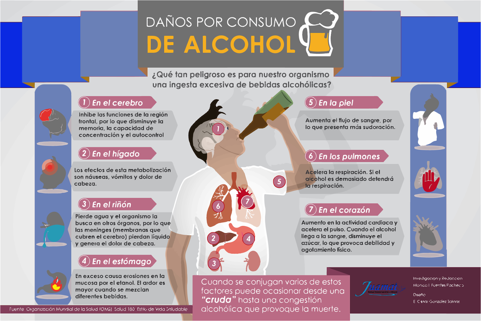 No basta la fuerza de voluntad para dejar beber